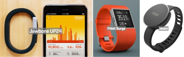Rent wearable technology before you buy